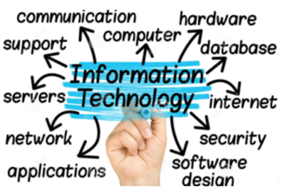 What the Meaning of Information Technology?