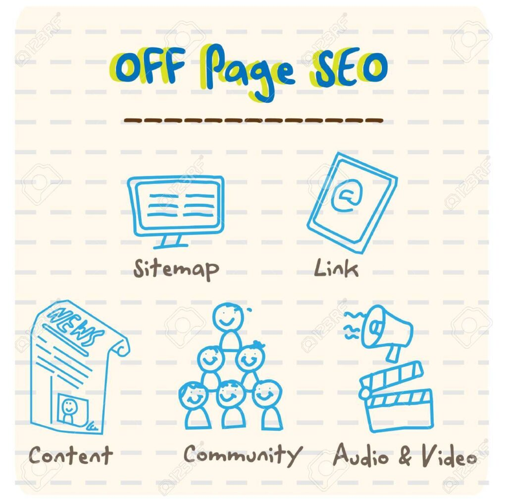 how to deal with off-page SEO